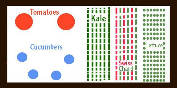 Kids' Garden Plan 2 image