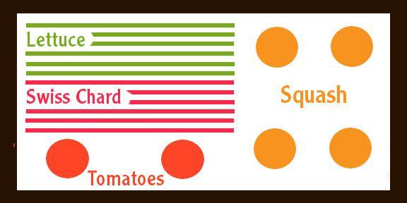 Kids' Garden Plan 3 image